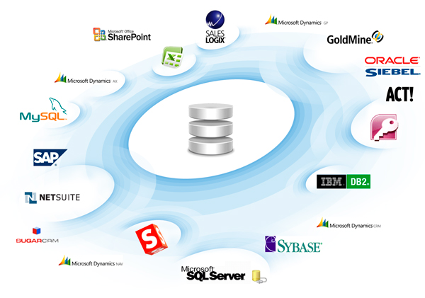 Databases and Data management: In Depth Overview