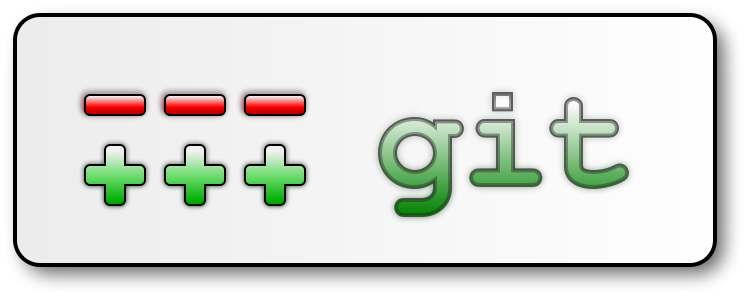 26 most used Git commands (a git cheat-sheet)