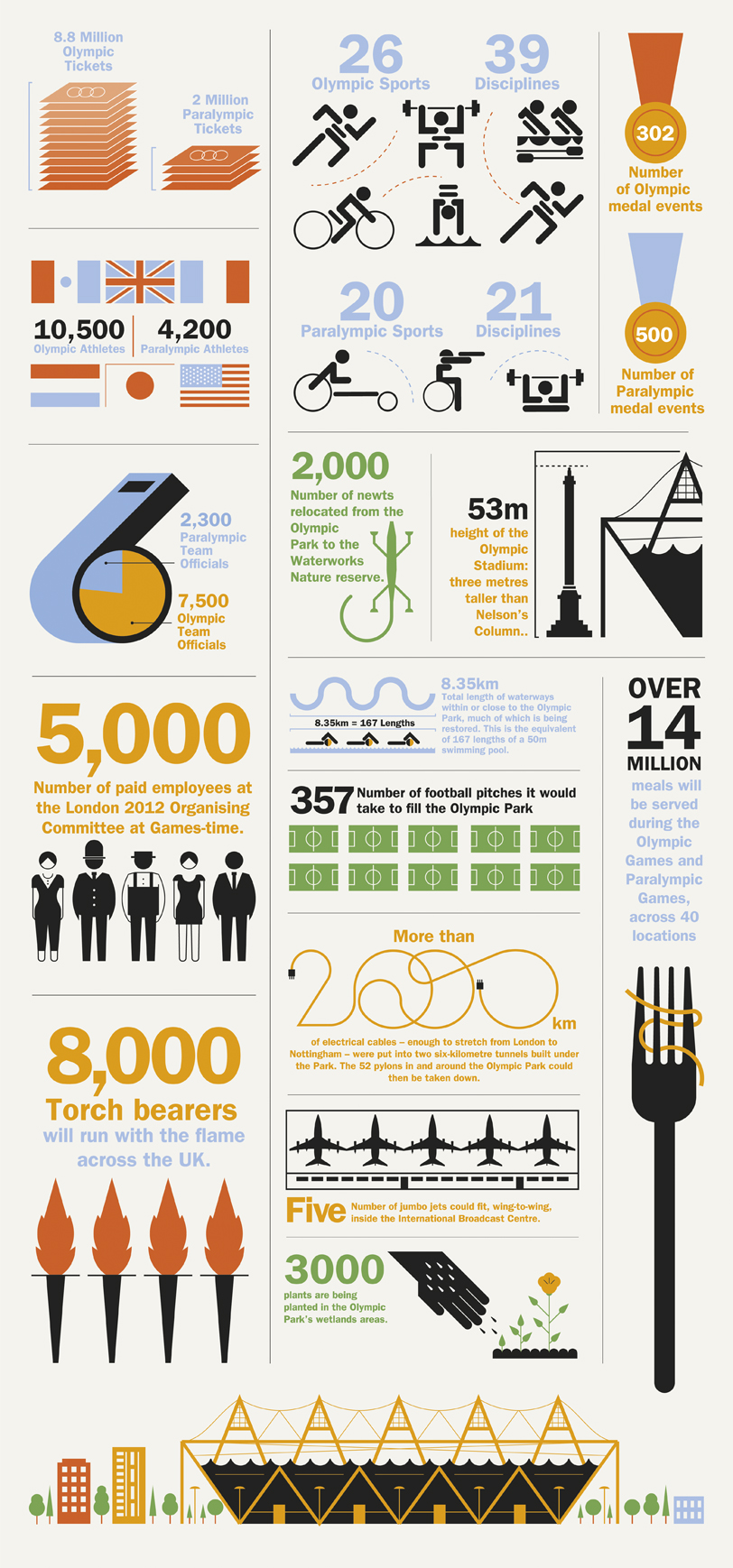 Olympic_Infographic_WEB
