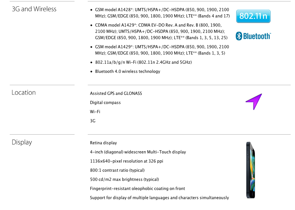 iPhone 5 specifications