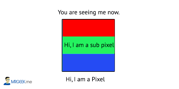 The Relationship Between Display Resolution and Pixel Density (PPI)