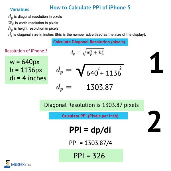 PPI vs Display Resolution Formula Derivation