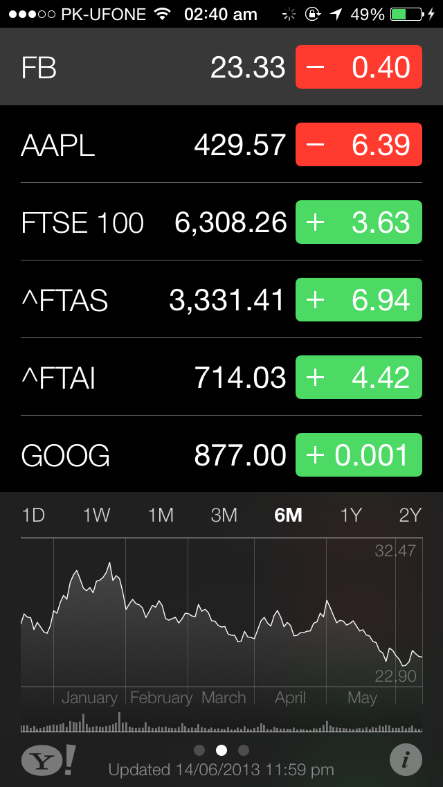 Stocks iOS 7