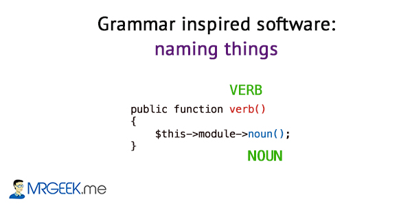 Grammar inspired software: naming things